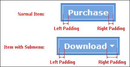 Padding example.